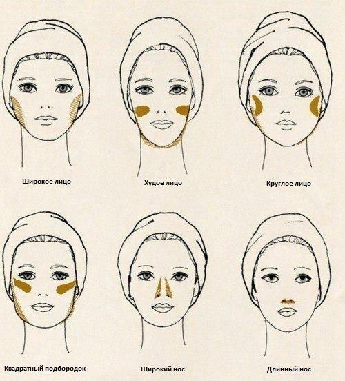 шесть способов применения бронзата