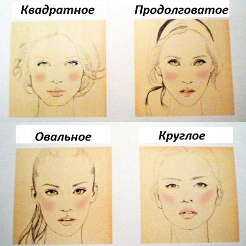 четыре формы лица