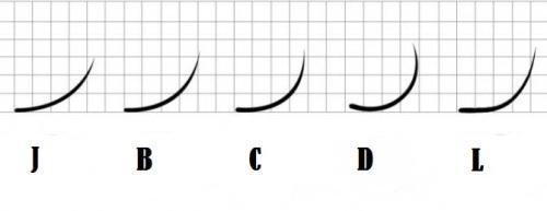 различия искусственных волосков